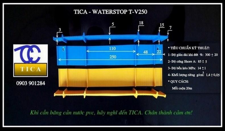 ticaTV250